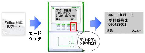 カード番号登録イメージ